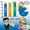 家庭教育榜单